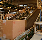 Contract Warehousing & Fulfillment Services